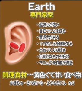後藤恵(耳鑑定士)耳占い画像